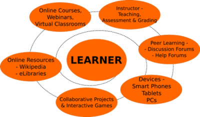 b2ap3 thumbnail learner centric education model MyPal